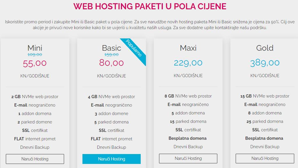 hosting cijene euronet